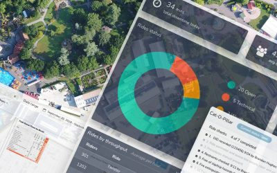 The devil is in the data; how digitalising your theme park's data can turbo-charge your park operations